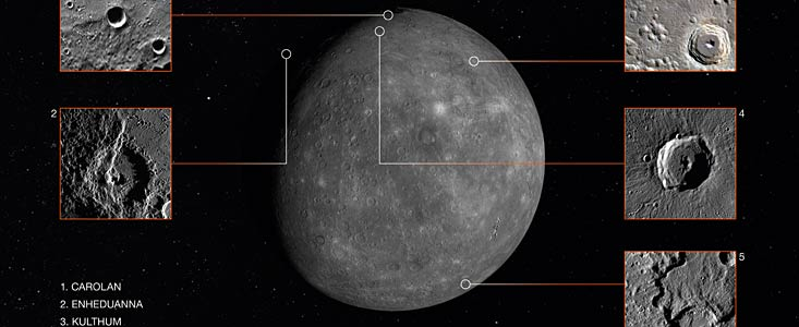 Newly Named Mercury Craters