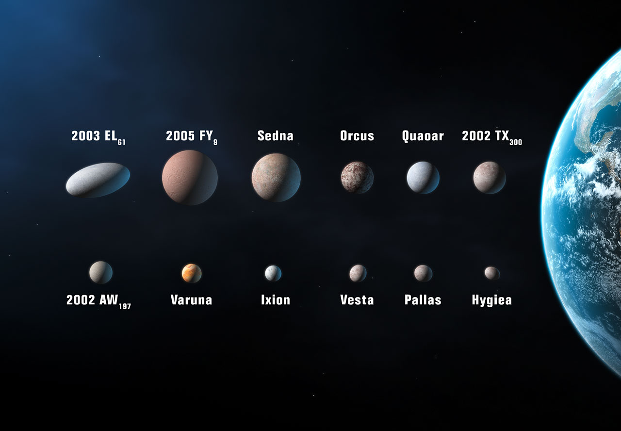 all the planets in solar system names - photo #15