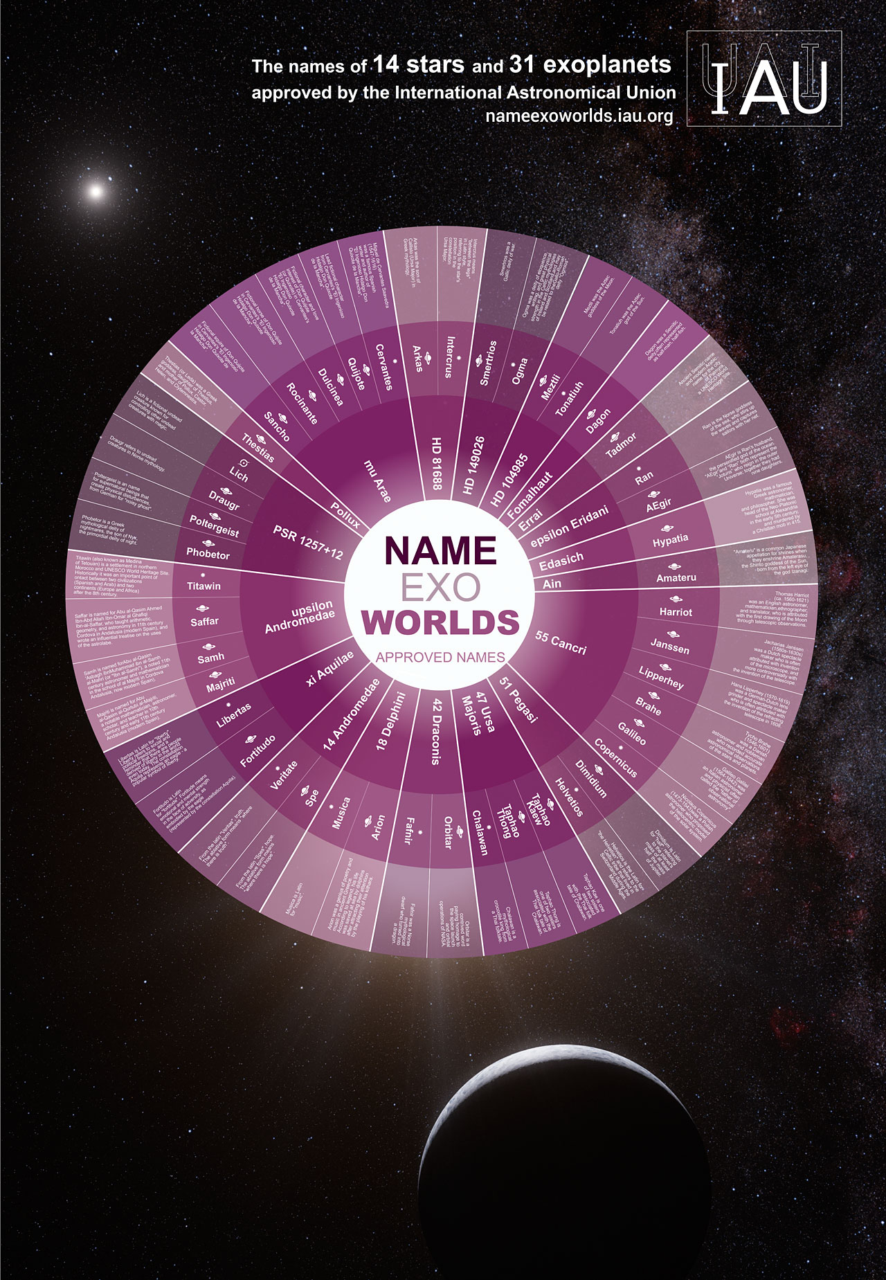 final results of nameexoworlds public vote released