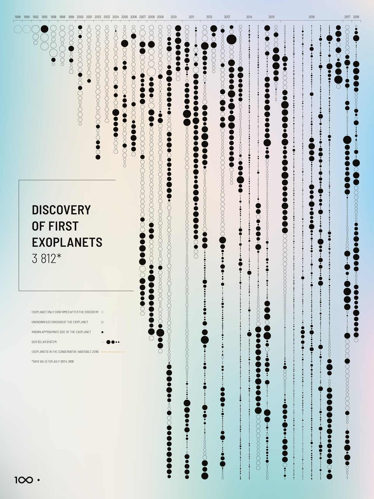 Discovery of First Exoplanets — IAU 100th Anniversary Exhibition